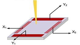 Position-Sensing-Detector-vf