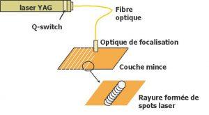 gravure_laser